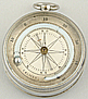 193. A GERMAN POCKET BAROMETER WITH COMPASS, unsigned, circa: 1890.